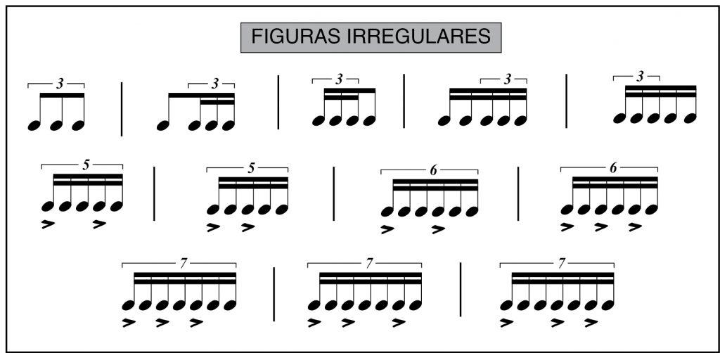 Figuras irregulares