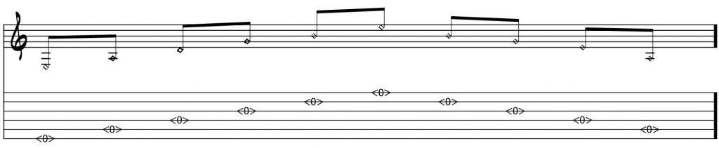 Técnicas de guitarra - Armónicos octavados
