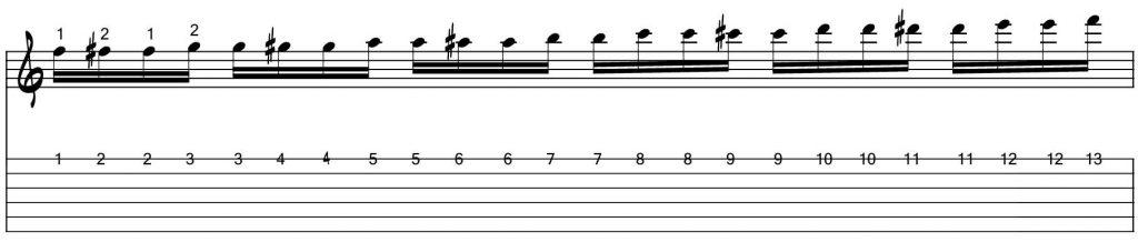Técnicas de guitarra - Cambios de posición