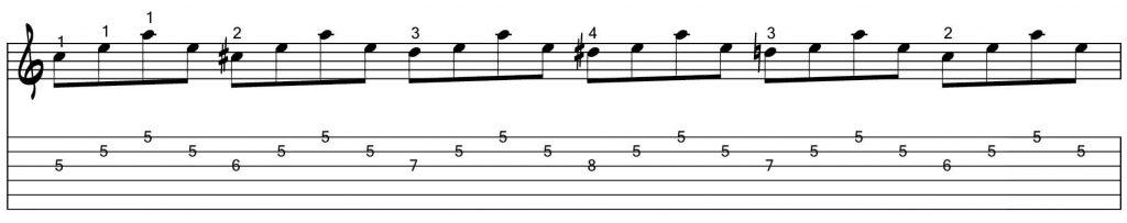 Técnicas de guitarra - Ceja