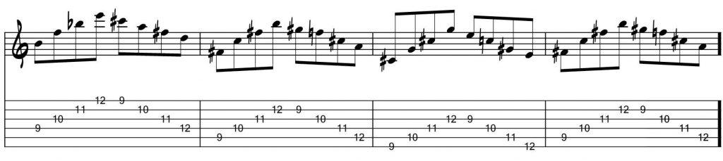 Técnicas de guitarra - Coordinación
