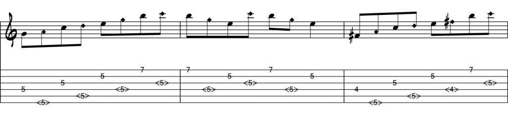 Técnicas de guitarra - Harp harmonic