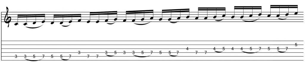 Técnicas de guitarra - Ligados