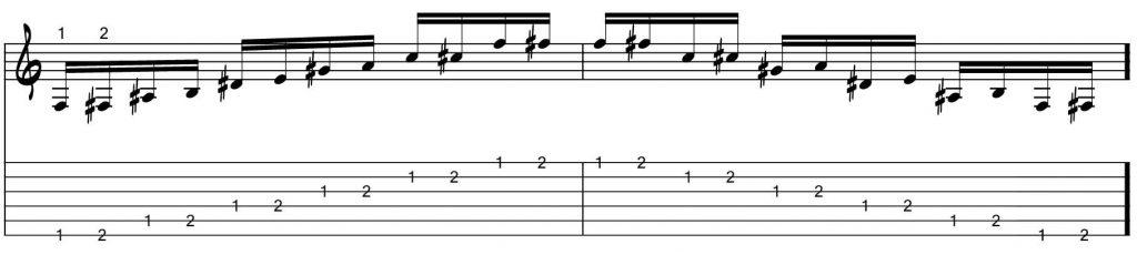 Técnicas de guitarra - Mecanismos