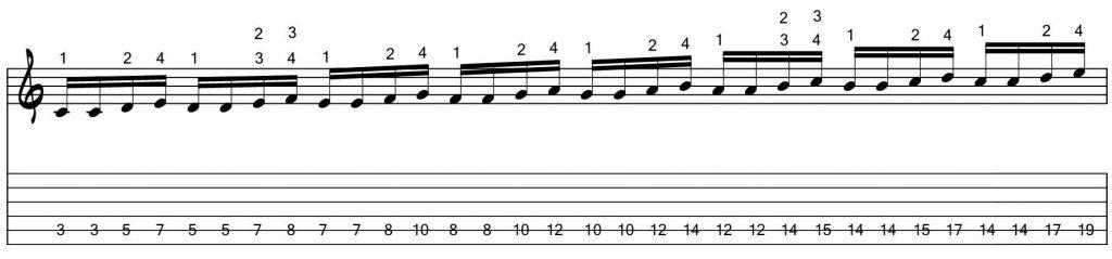 Técnicas de guitarra - Secuencias de escalas 1