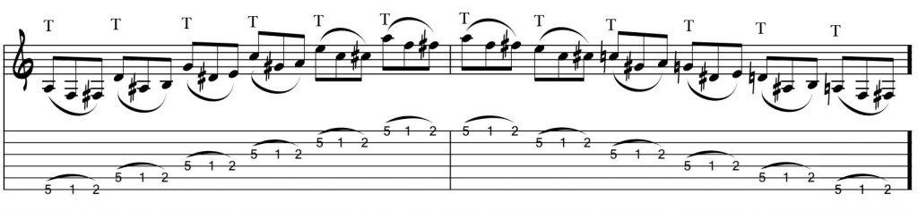 Técnicas de guitarra - Tapping de posición